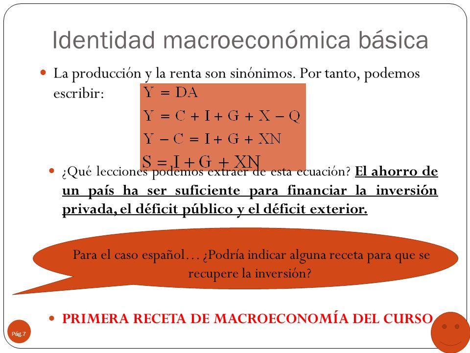 Identidad macroeconómica básica