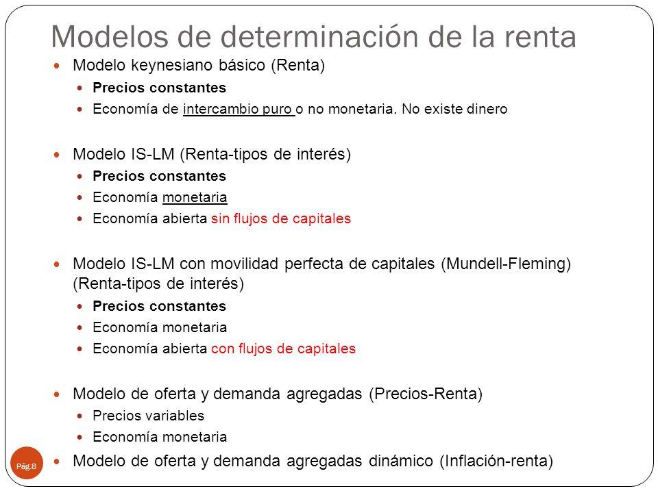 Modelos de determinación de la renta