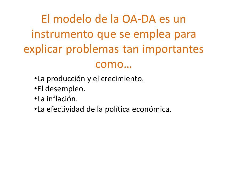 El modelo de la OA-DA es un instrumento que se emplea para explicar problemas tan importantes como…
