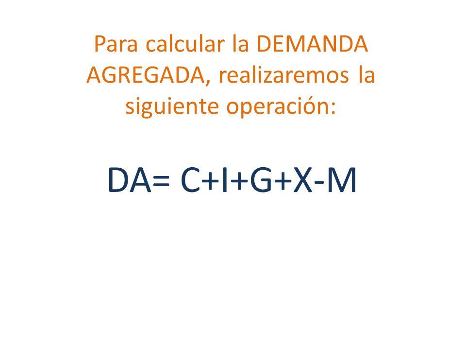 Para calcular la DEMANDA AGREGADA, realizaremos la siguiente operación: