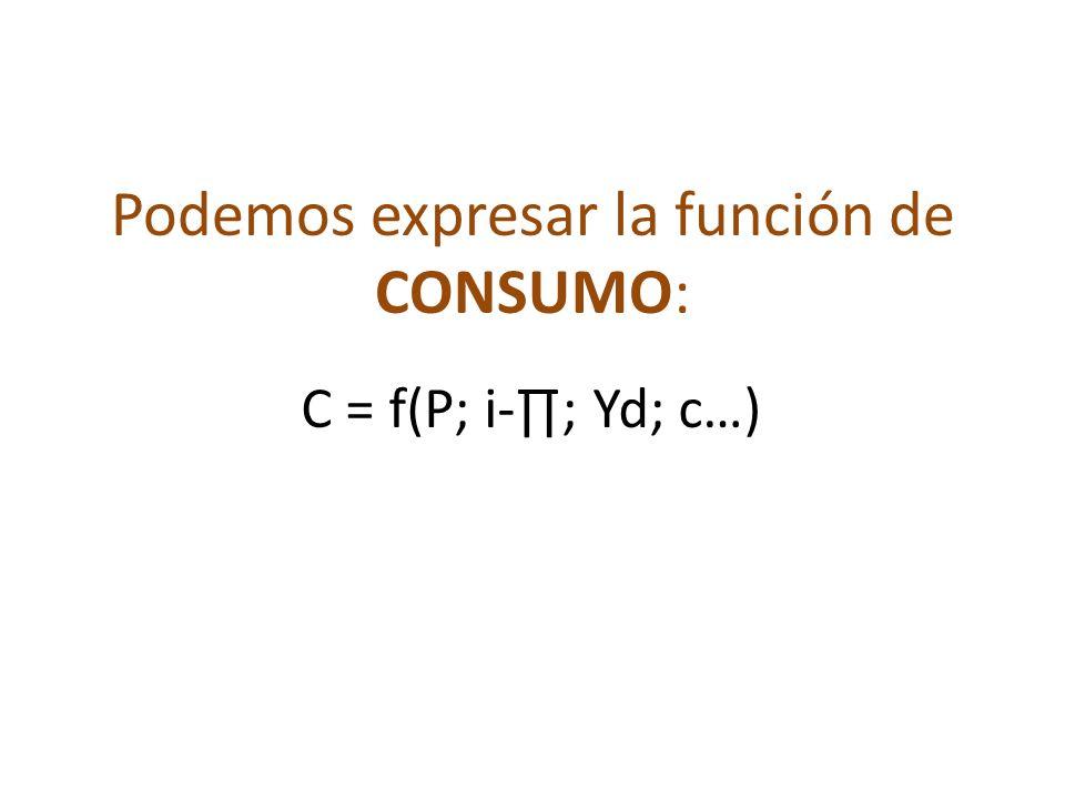 Podemos expresar la función de CONSUMO: