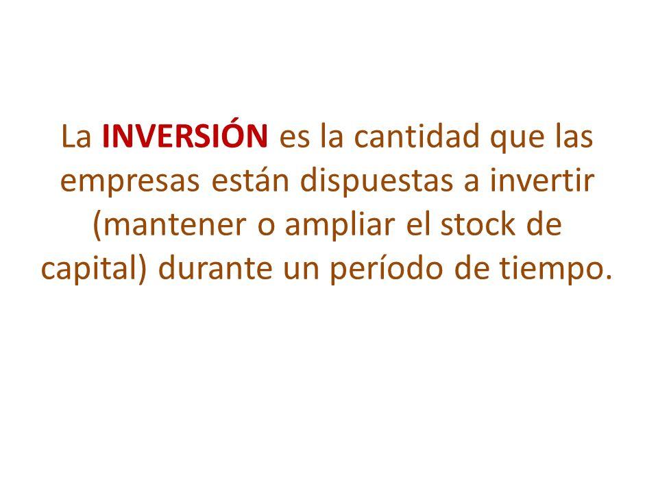 La INVERSIÓN es la cantidad que las empresas están dispuestas a invertir (mantener o ampliar el stock de capital) durante un período de tiempo.