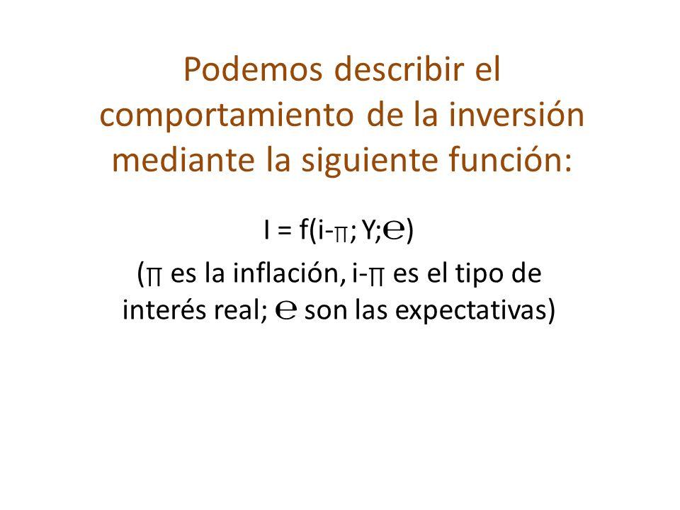 Podemos describir el comportamiento de la inversión mediante la siguiente función: