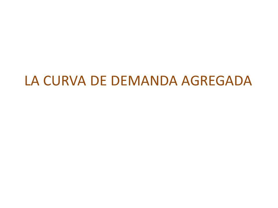LA CURVA DE DEMANDA AGREGADA