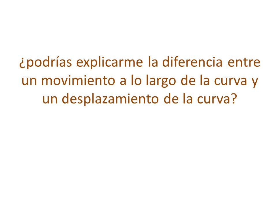 ¿podrías explicarme la diferencia entre un movimiento a lo largo de la curva y un desplazamiento de la curva