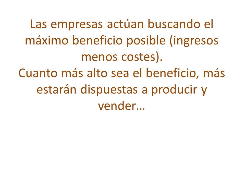 Las empresas actúan buscando el máximo beneficio posible (ingresos menos costes).