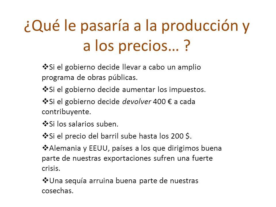 ¿Qué le pasaría a la producción y a los precios…