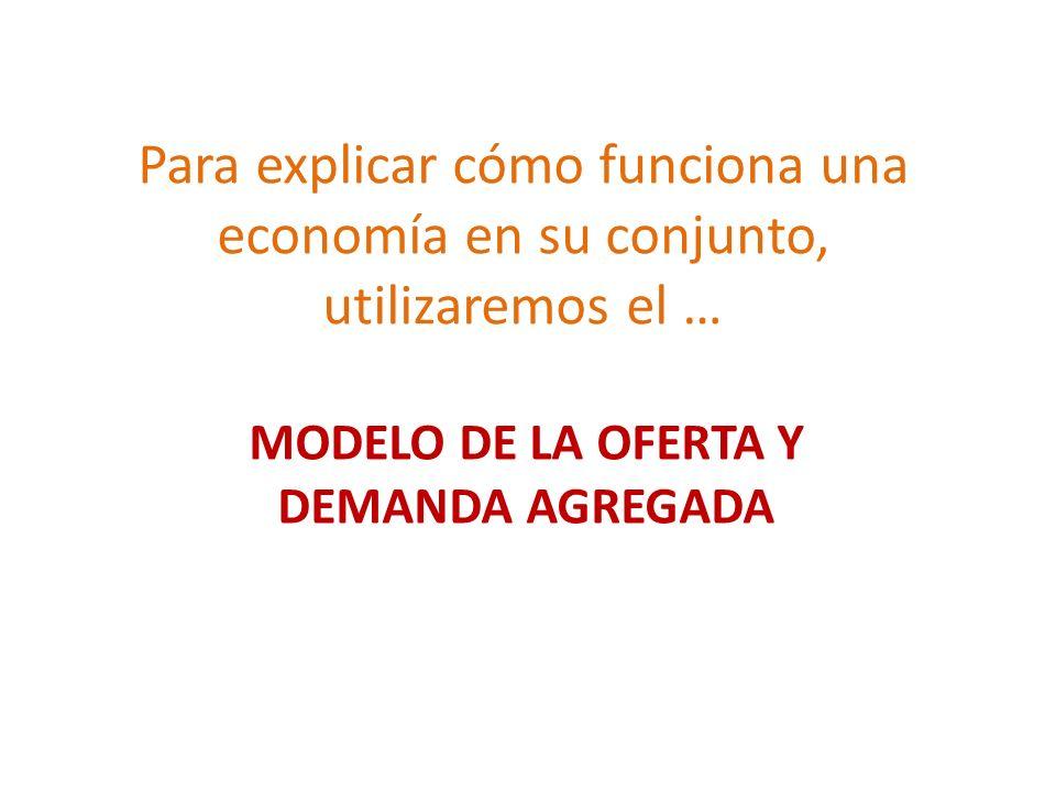 MODELO DE LA OFERTA Y DEMANDA AGREGADA