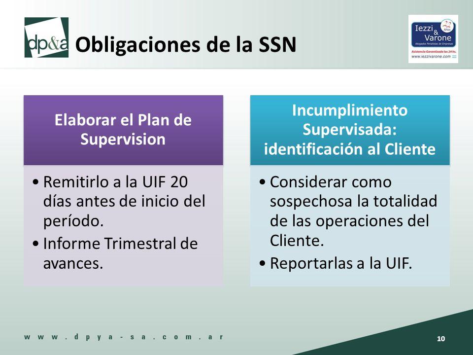 Obligaciones de la SSN Elaborar el Plan de Supervision