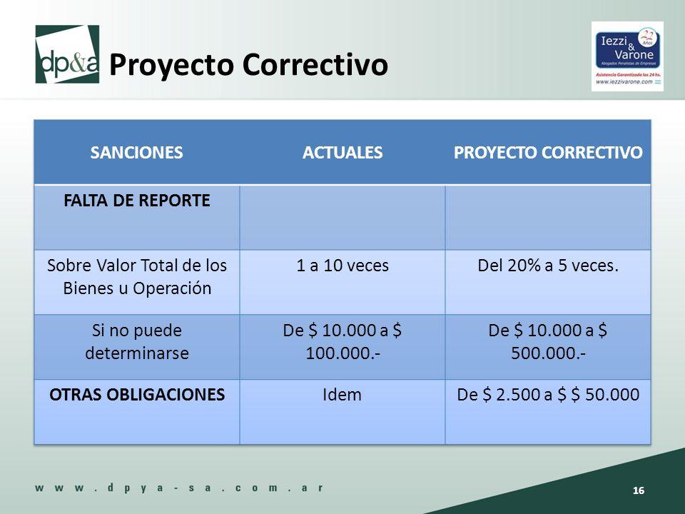 Proyecto Correctivo SANCIONES ACTUALES PROYECTO CORRECTIVO