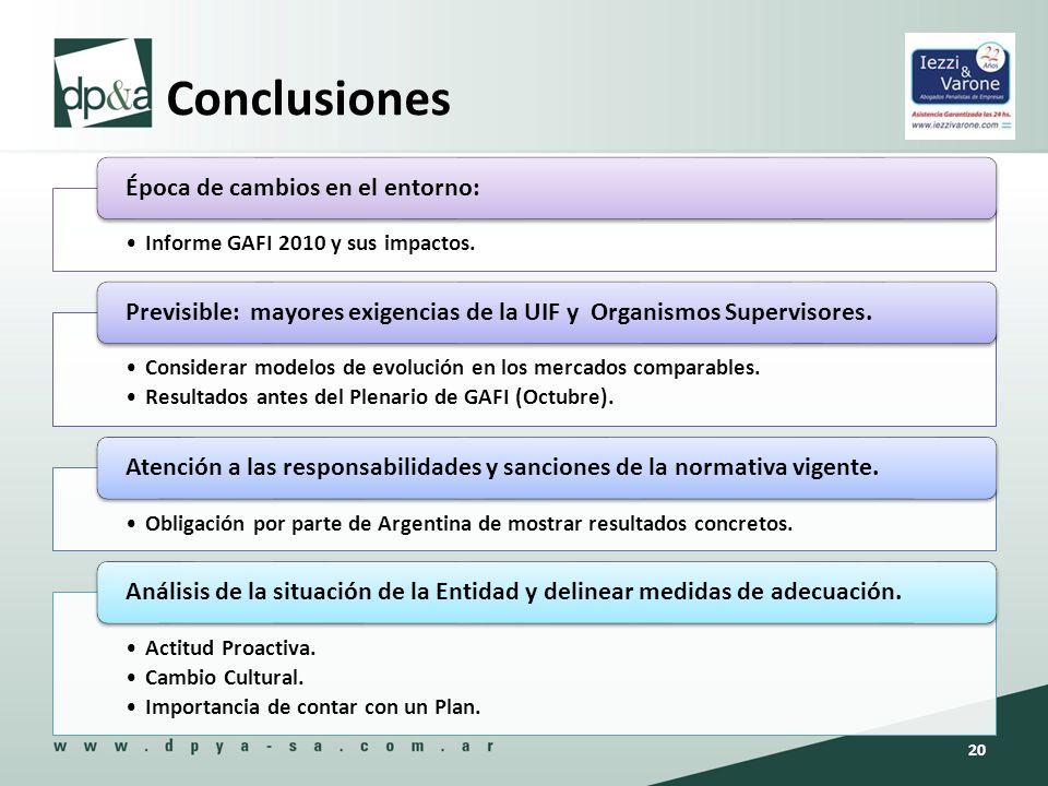Conclusiones Época de cambios en el entorno: