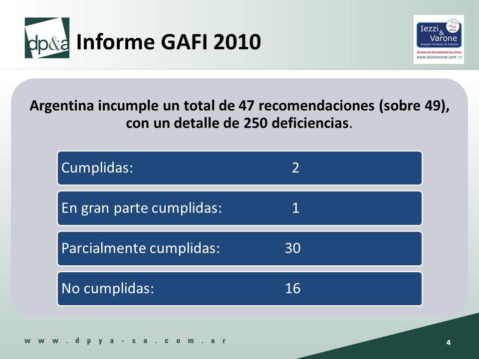 Informe GAFI 2010 Argentina incumple un total de 47 recomendaciones (sobre 49), con un detalle de 250 deficiencias.