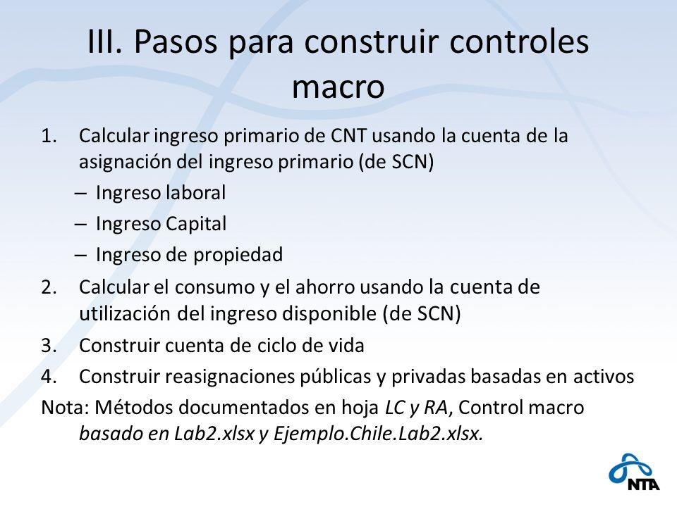 III. Pasos para construir controles macro