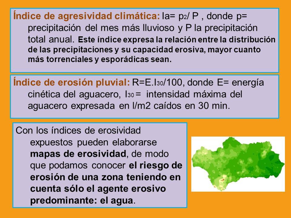 Índice de agresividad climática: Ia= p2/ P , donde p= precipitación del mes más lluvioso y P la precipitación total anual. Este índice expresa la relación entre la distribución de las precipitaciones y su capacidad erosiva, mayor cuanto más torrenciales y esporádicas sean.