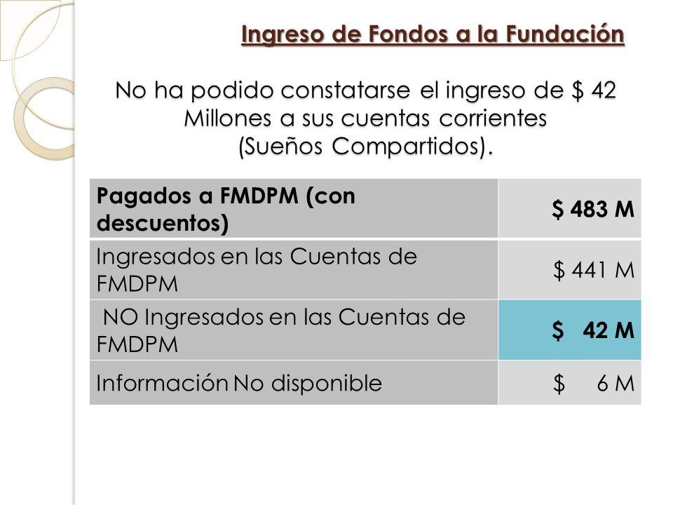 Ingreso de Fondos a la Fundación No ha podido constatarse el ingreso de $ 42 Millones a sus cuentas corrientes (Sueños Compartidos).