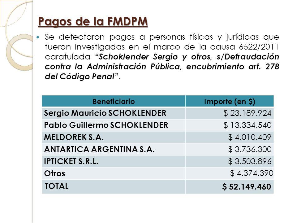 Pagos de la FMDPM