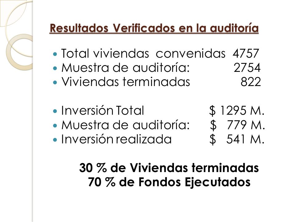 Resultados Verificados en la auditoría