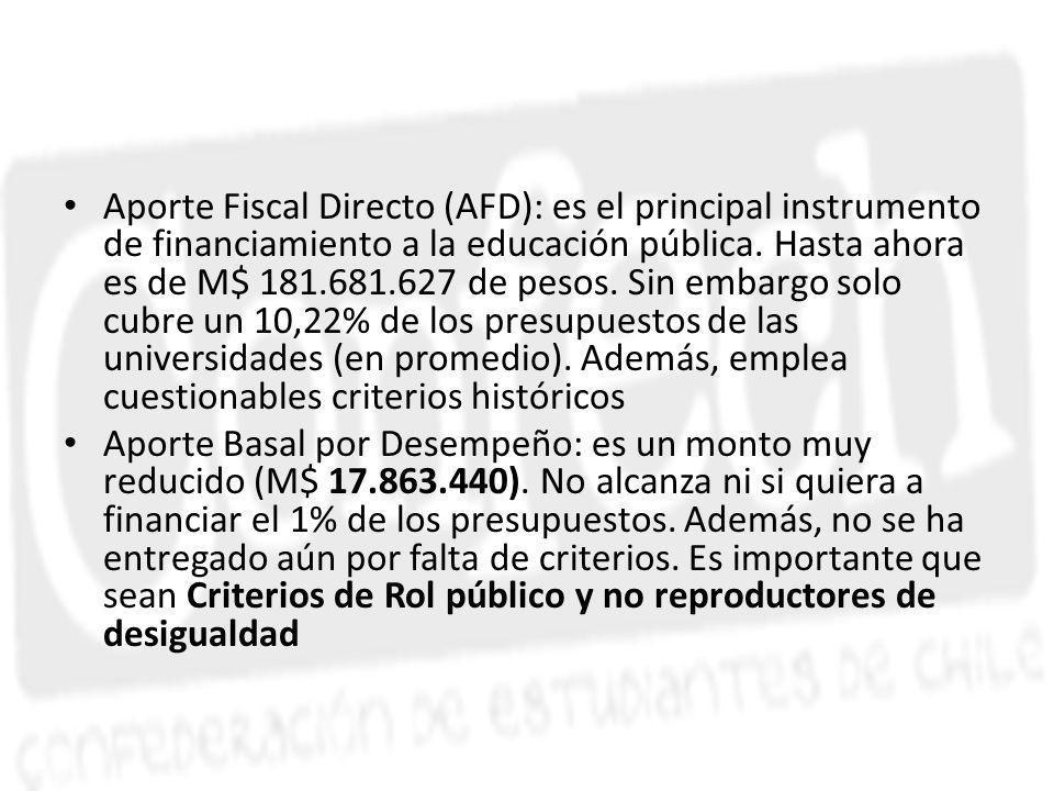 Aporte Fiscal Directo (AFD): es el principal instrumento de financiamiento a la educación pública. Hasta ahora es de M$ 181.681.627 de pesos. Sin embargo solo cubre un 10,22% de los presupuestos de las universidades (en promedio). Además, emplea cuestionables criterios históricos