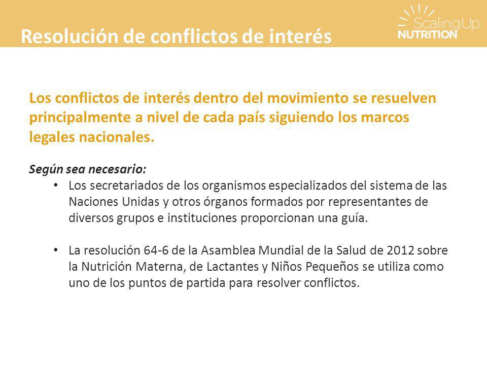 Resolución de conflictos de interés