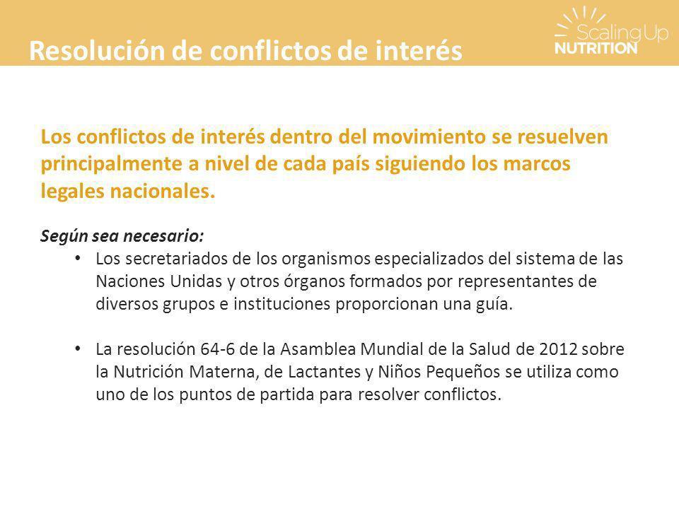 Resolución de conflictos de interés