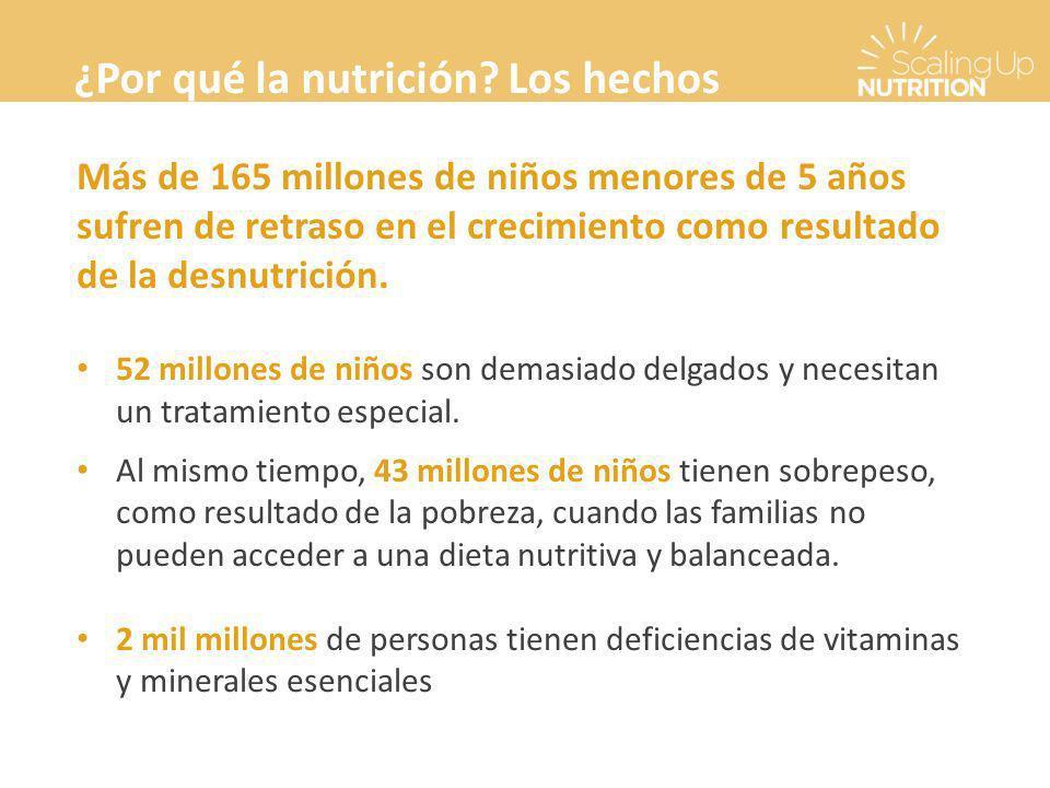 ¿Por qué la nutrición Los hechos