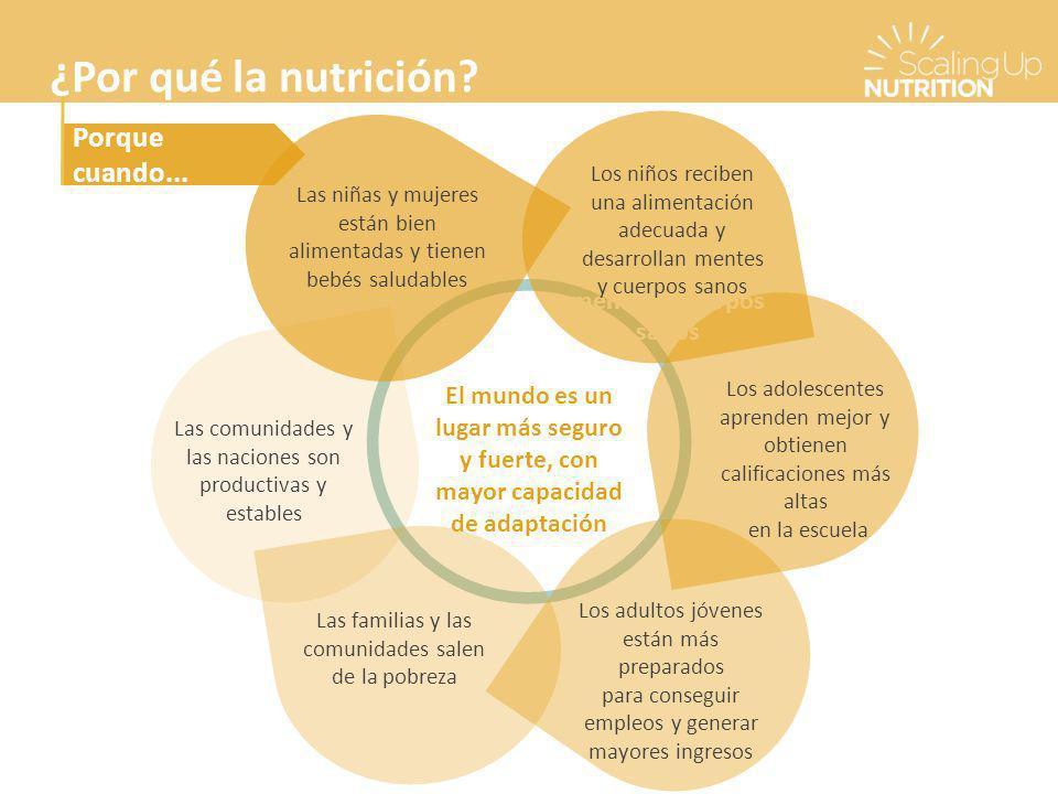 ¿Por qué la nutrición Porque cuando...