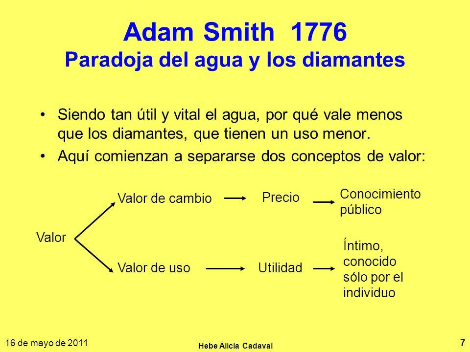 Adam Smith 1776 Paradoja del agua y los diamantes