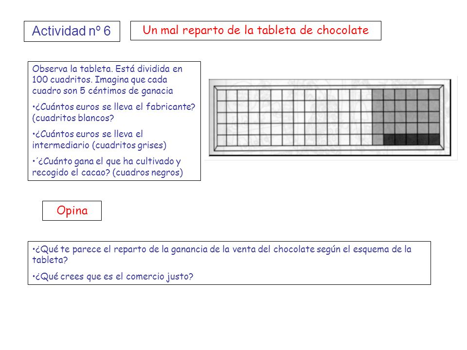 Un mal reparto de la tableta de chocolate