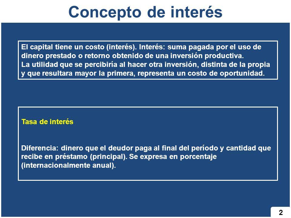 Concepto de interés