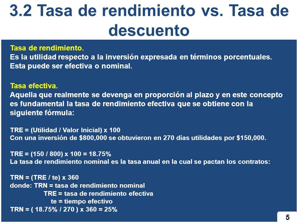 3.2 Tasa de rendimiento vs. Tasa de descuento