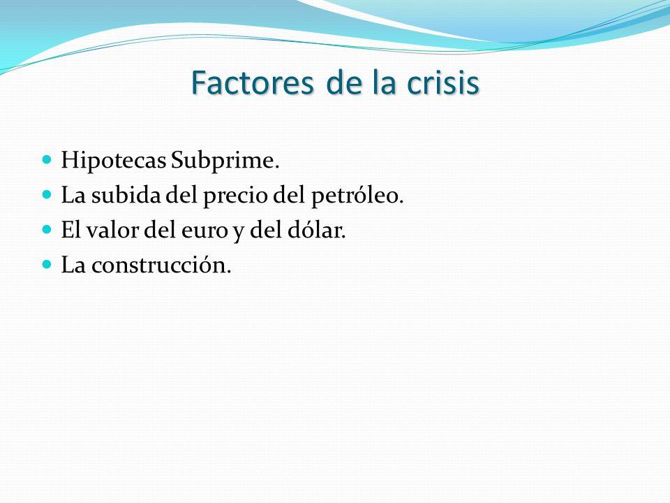 Factores de la crisis Hipotecas Subprime.