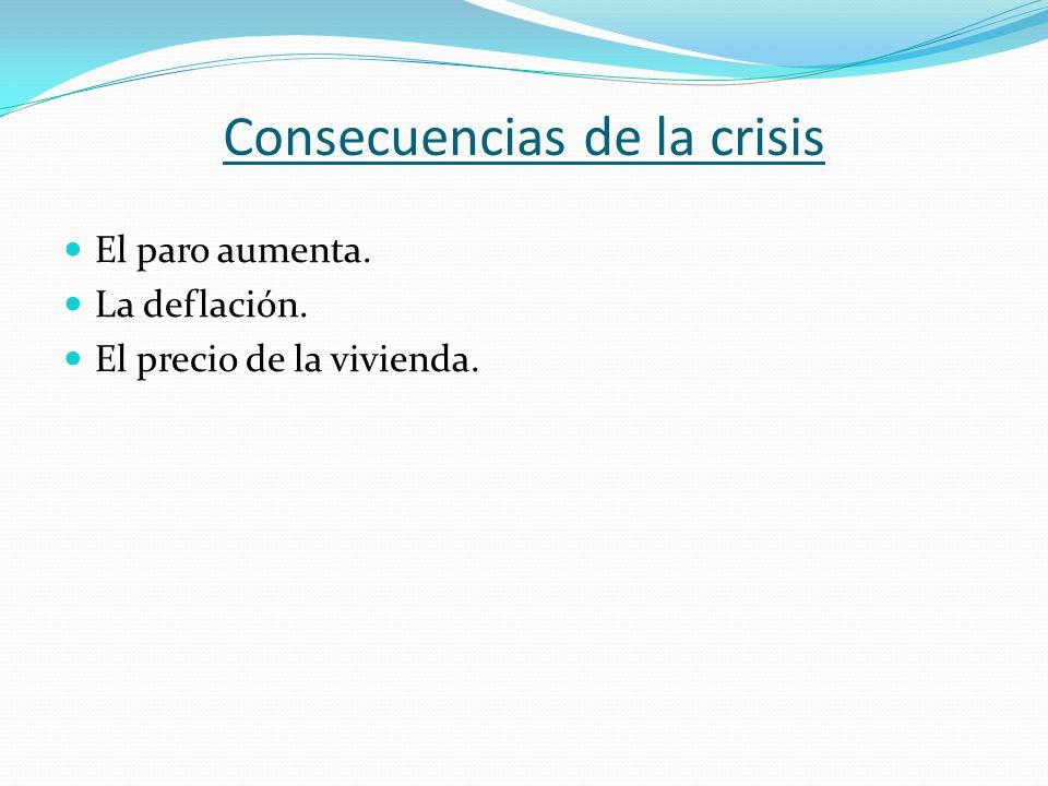 Consecuencias de la crisis