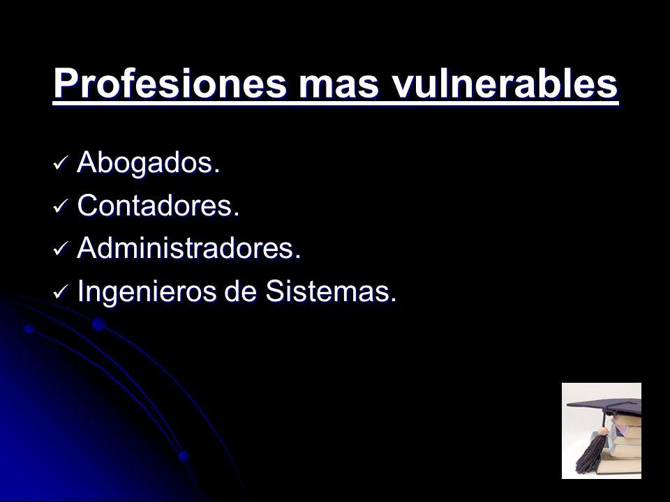 Profesiones mas vulnerables