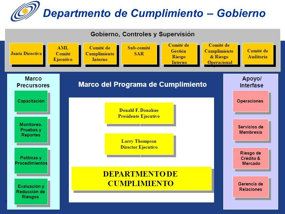 Departmento de Cumplimiento – Gobierno
