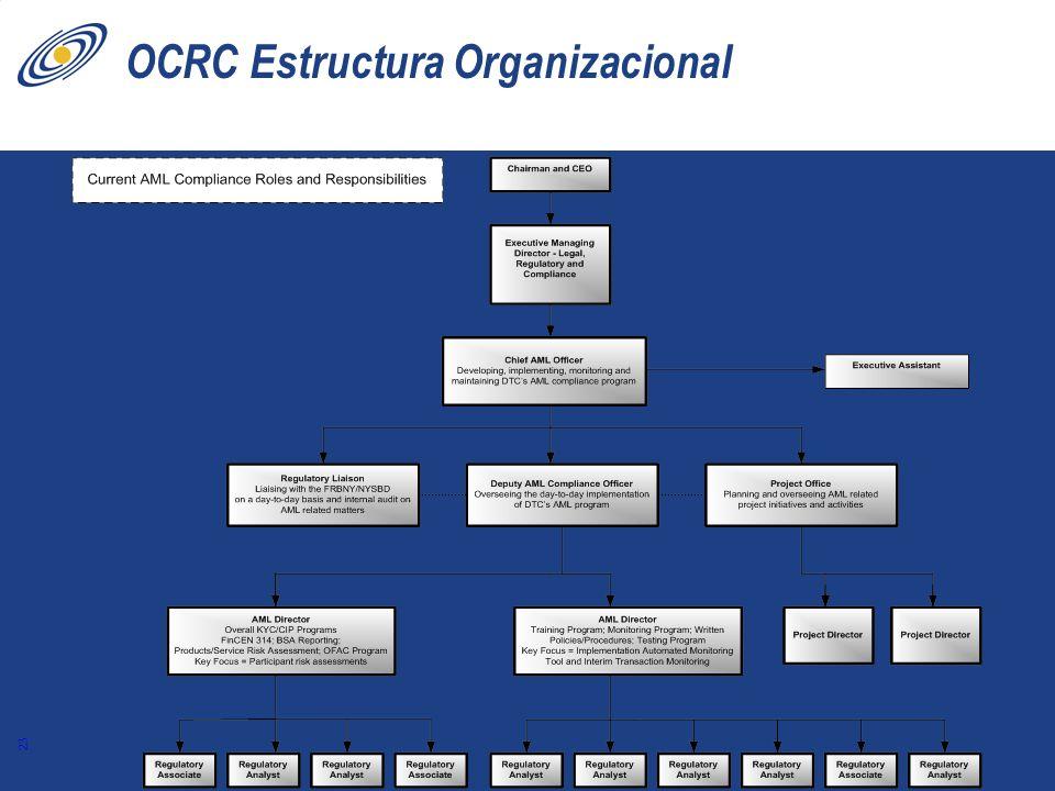 OCRC Estructura Organizacional