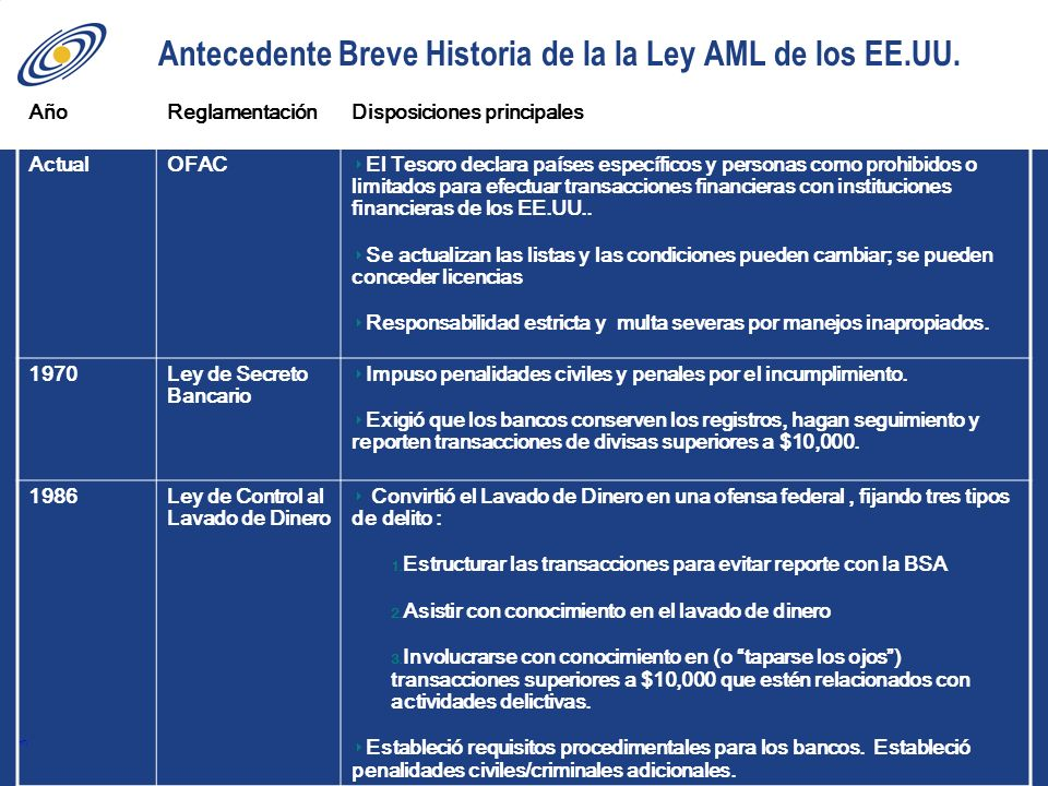 Antecedente Breve Historia de la la Ley AML de los EE.UU.