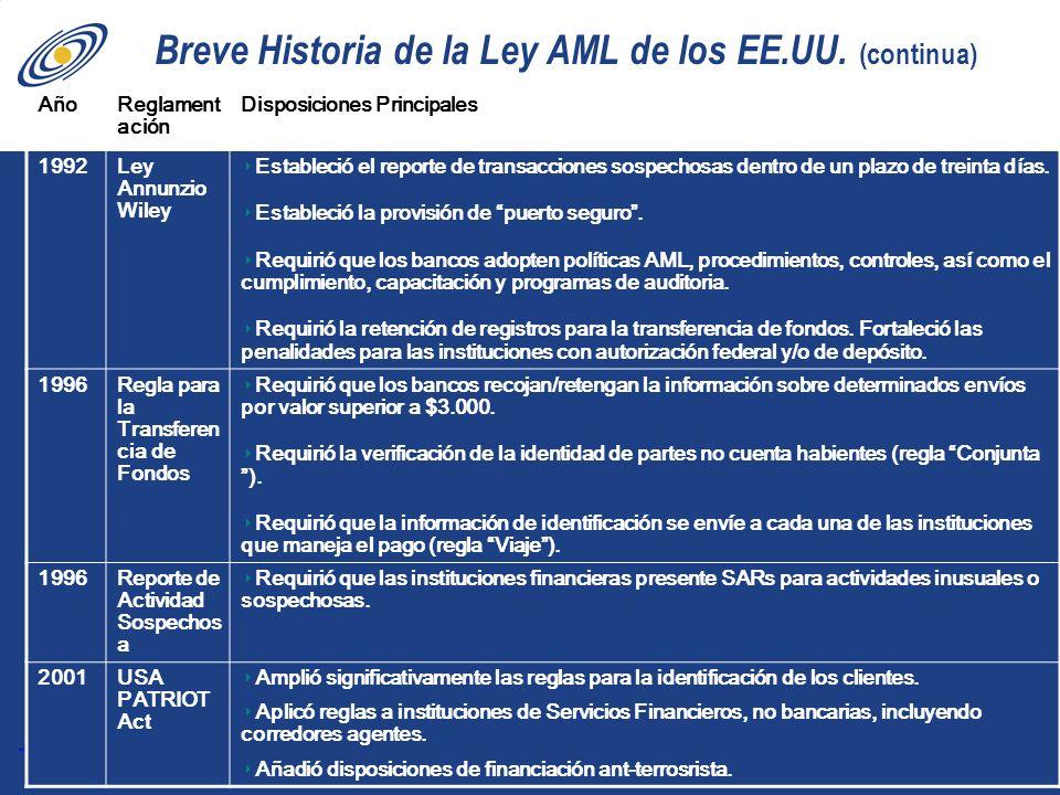 Breve Historia de la Ley AML de los EE.UU. (continua)