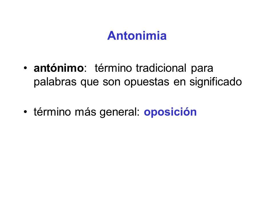 Antonimia antónimo: término tradicional para palabras que son opuestas en significado.