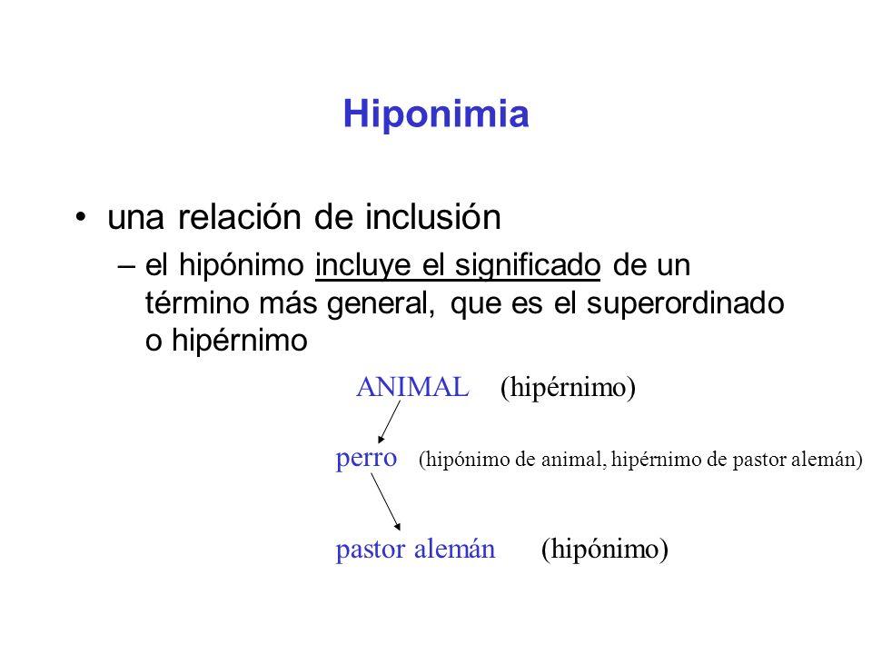 Hiponimia una relación de inclusión