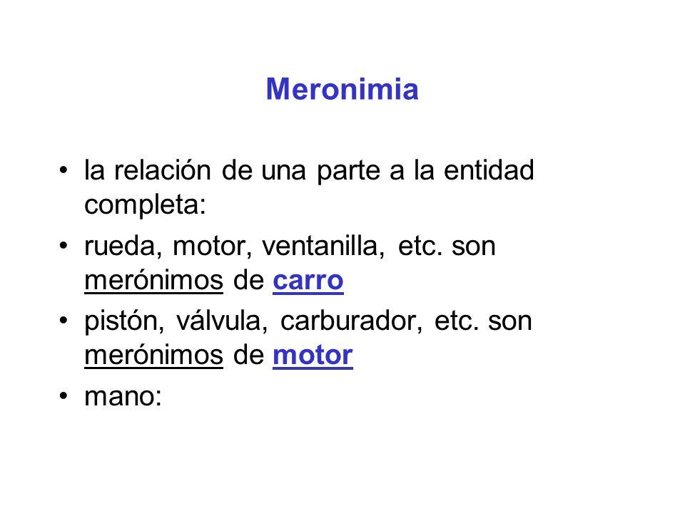 Meronimia la relación de una parte a la entidad completa: