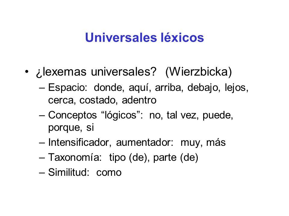 Universales léxicos ¿lexemas universales (Wierzbicka)
