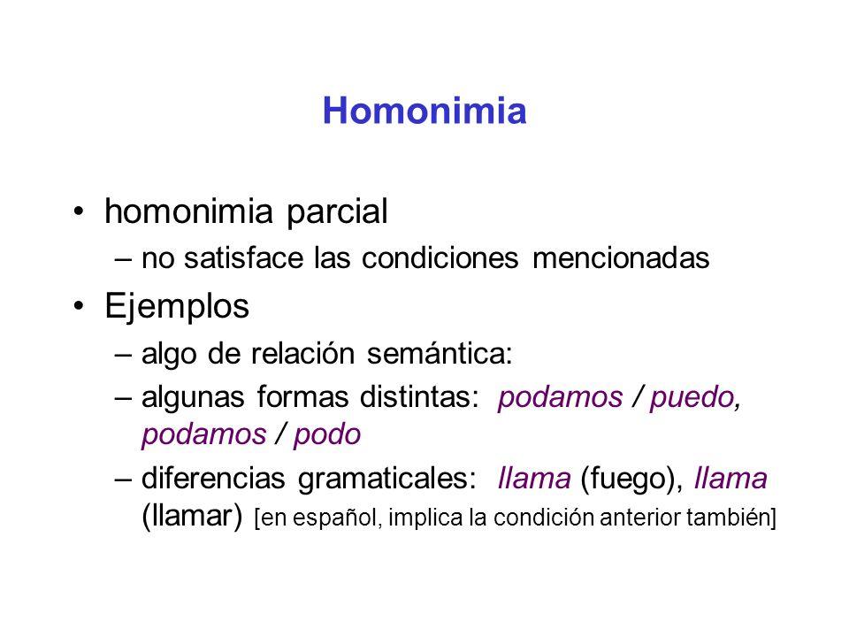 Homonimia homonimia parcial Ejemplos