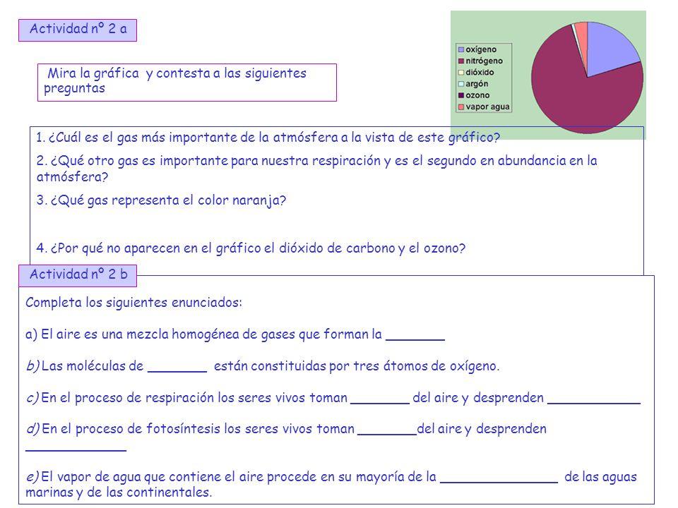 Actividad nº 2 a Mira la gráfica y contesta a las siguientes preguntas. ¿Cuál es el gas más importante de la atmósfera a la vista de este gráfico