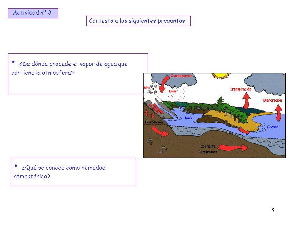 ¿De dónde procede el vapor de agua que contiene la atmósfera