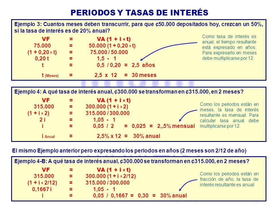 PERIODOS Y TASAS DE INTERÉS