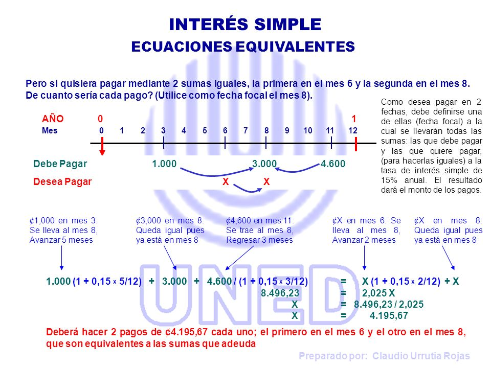 INTERÉS SIMPLE ECUACIONES EQUIVALENTES