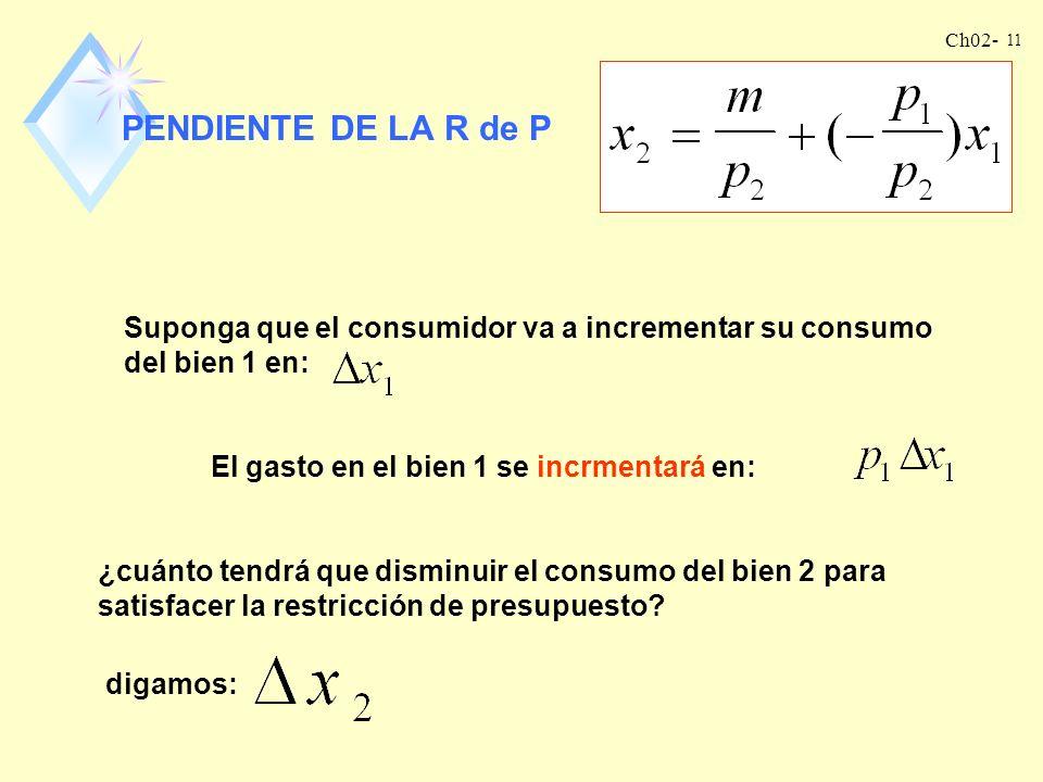 PENDIENTE DE LA R de P Suponga que el consumidor va a incrementar su consumo del bien 1 en: El gasto en el bien 1 se incrmentará en: