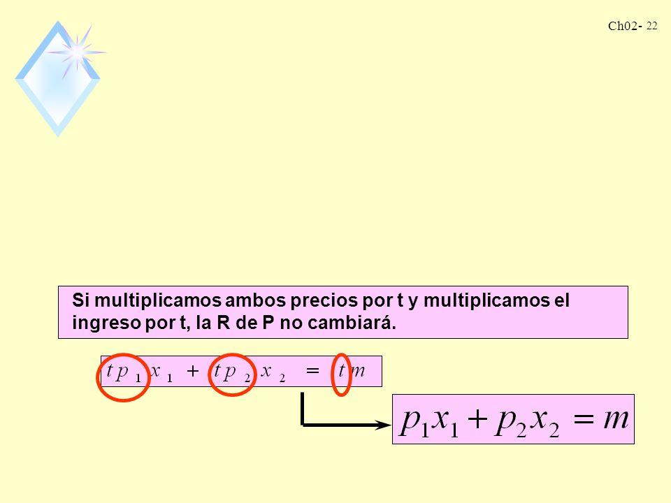 Si multiplicamos ambos precios por t y multiplicamos el ingreso por t, la R de P no cambiará.
