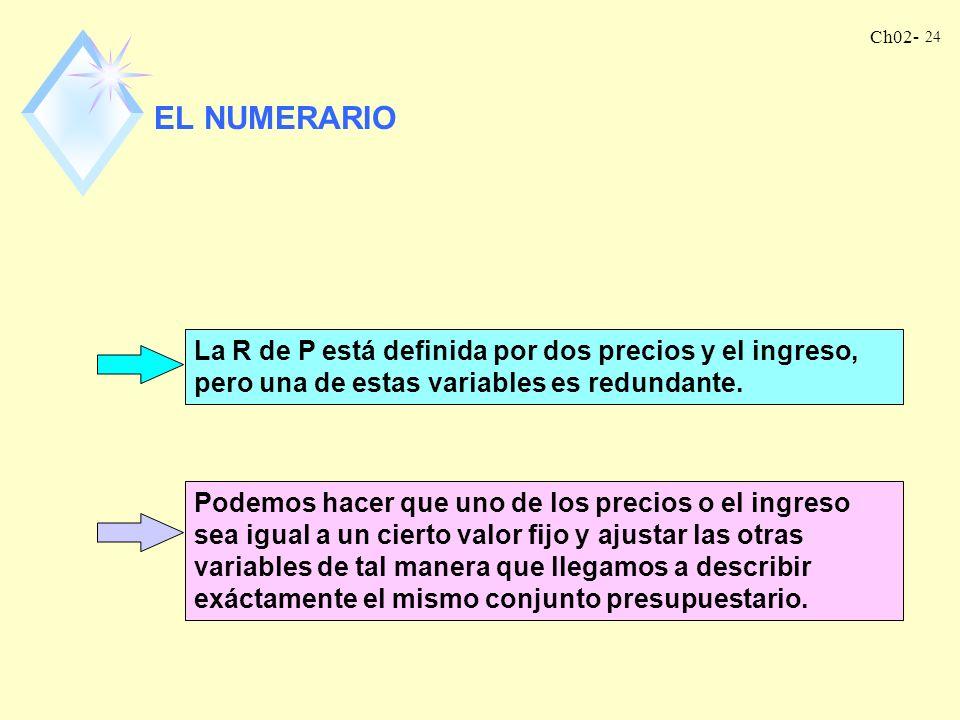 EL NUMERARIO La R de P está definida por dos precios y el ingreso, pero una de estas variables es redundante.