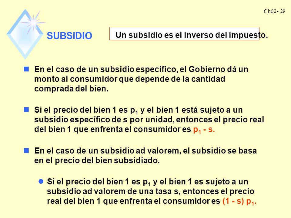 SUBSIDIO Un subsidio es el inverso del impuesto.